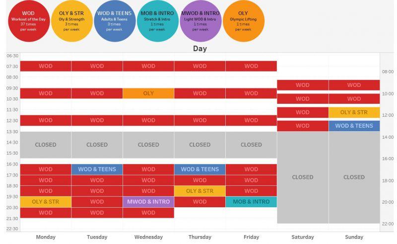 Schedule CrossFit Ninjas Den Haag